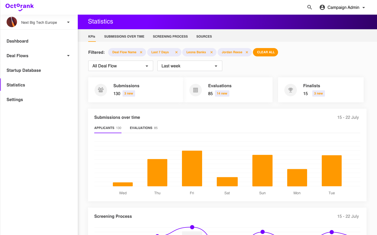 Report Results with Dashboards and Statistics screenshot